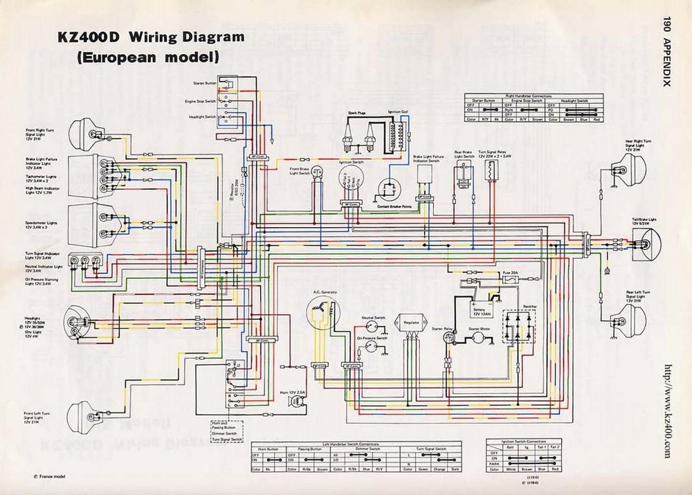 1979 K Z 400 Wiring Diagram - Wiring Diagrams Register D Wiring Diagram Kz on